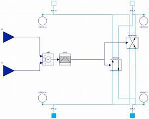 Hydraulic  Valves Directionalcontrol