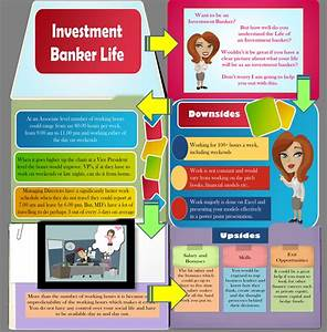 Investment Bankers Lifestyle - Investment Banking by edu