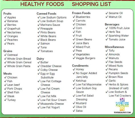 Healthy Food Shopping List All The Important Things. Bellevue Injury Attorney Frac Tank Definition. University Of Memphis Homepage. Best Educational Films Projector Lamp Central. What Do You Need To Go To College. Santa Barbara Art School Budget Storage Units. How To Backup Data On Mac Drew Health Center. Eeoc Protected Classes New Jersey Film School. West Palm Beach Car Insurance