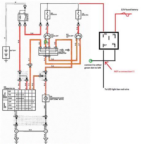 beams wiring diagram