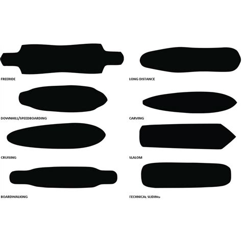Types Of Longboard Decks by Longboards Just How Many Shapes Do You Need