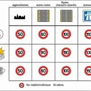 Amende Limitation De Vitesse : limitations de vitesse bient t 40 ans et autres informations routi res blog automobile ~ Medecine-chirurgie-esthetiques.com Avis de Voitures