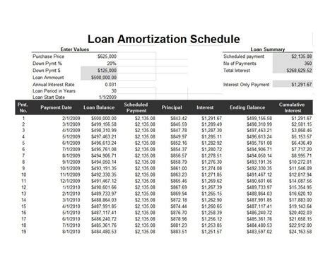 loan amortization schedule templates ms excel