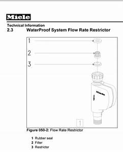 The Anatomy Of A Miele Dishwasher Water Proof System