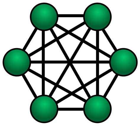 File:Fully connected mesh network svg Wikipedia