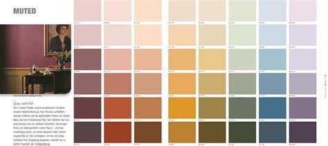 Helle Brauntöne Wandfarbe braunt 246 ne wandfarbe palette watersoftnerguide