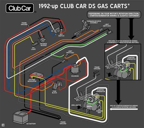 Gas Club Car Wiring Diagrams Page