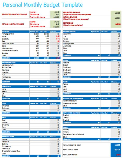 monthly budget templates    finances  track