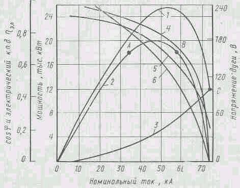 Проект методики расчета количества потребленной неучтенной электрической