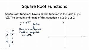 Square Root Function Examples images