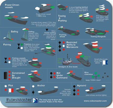 Boat Navigation Lights by The 25 Best Boat Navigation Lights Ideas On