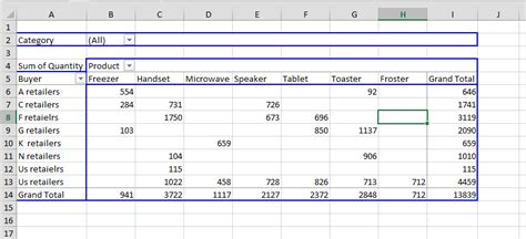 excel tutorial refreshing pivot table data