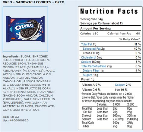 Who Knew How Cookies Can Claim to Be Healthy ...