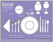 Fine Dining Table Service Rules by 301 Moved Permanently