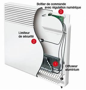 Que Choisir Radiateur Electrique : comment bien choisir son radiateur ~ Dailycaller-alerts.com Idées de Décoration