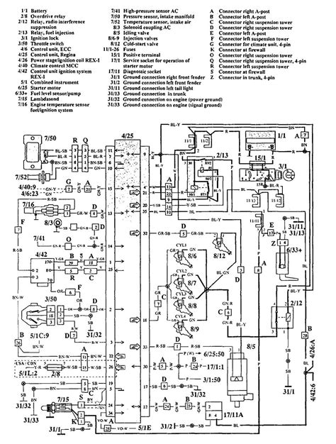 1993 volvo 940 wiring diagram wiring diagram database