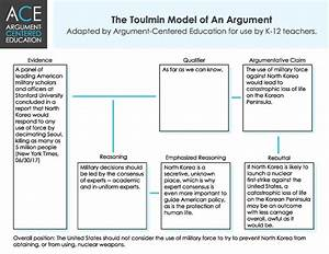 topics for argument essays in college