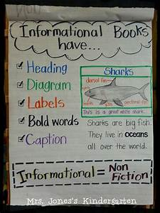 59 Best Anchor Charts Images On Pinterest