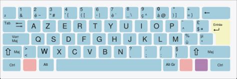 ordi de bureau asus pc astuces transformer un clavier qwerty en azerty