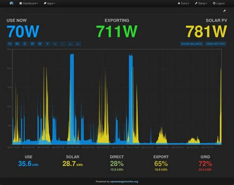 split home energy meter features esp32 with microchip atm90e32 electronics lab