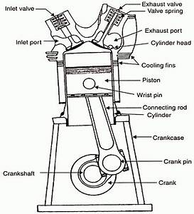 lab manual to study about 2 stroke engine engineering With lab manuals
