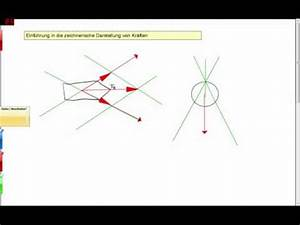 Schwerpunkt Berechnen Physik : video s09 balken querkraftverlauf ~ Themetempest.com Abrechnung