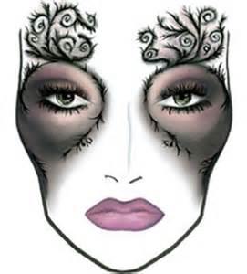 Mac Makeup Face Charts