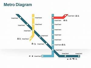 Metro Diagram