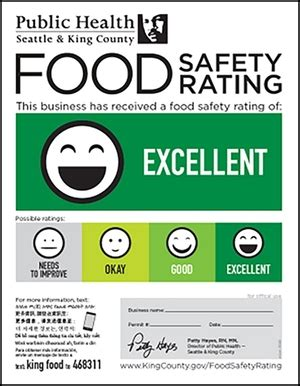 New food-safety emojis: Grading restaurants on a curve ...