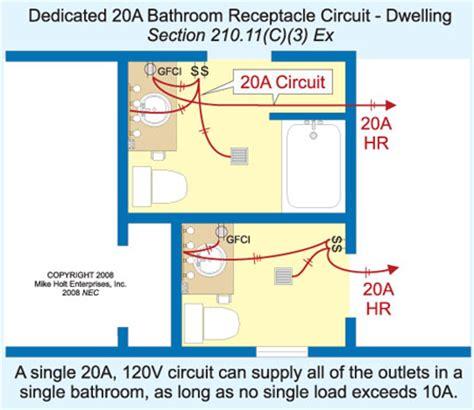 maximum number  bathroom receptacles electrical