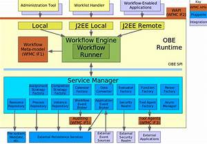Diagrams Application Architecture Diagram Image