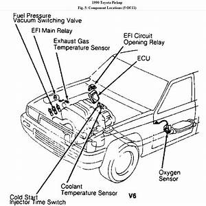 2005 chevy trailblazer rack and pinion diagram With fuse box diagram in addition 2000 pontiac montana traction control abs