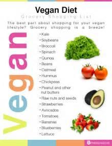 Vegan Diet Food List