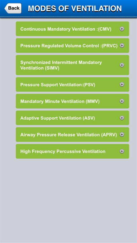 Modes of Ventilation and Ventilator Settings