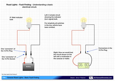Elddis Caravan Wiring Diagram : 29 Wiring Diagram Images