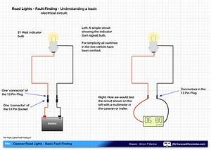 Caravan Road Lights  U2013 Basic Fault Finding