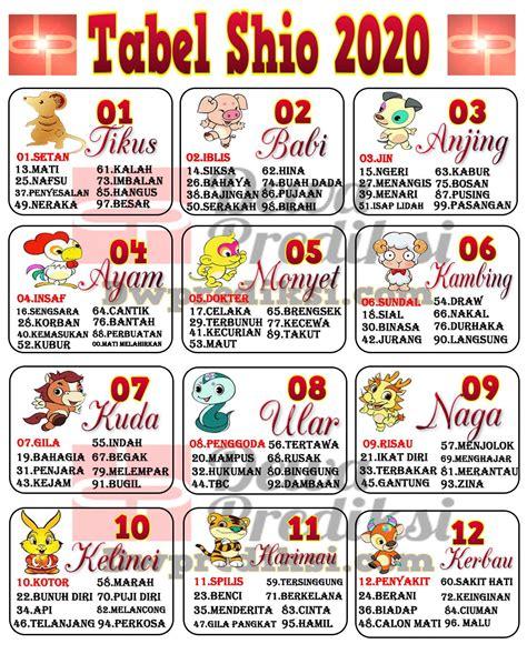 tabel shio angka togel  dewa prediksi prediksi togel togel singapore togel sgp