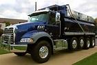 Heavy Duty Truck Demand Down; Class 5-7 Orders Up | Trucks.com