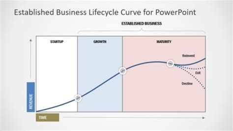 business model templates  powerpoint