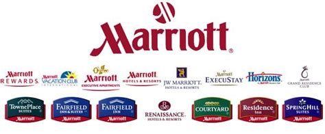 About Marriott Timeshare Resales