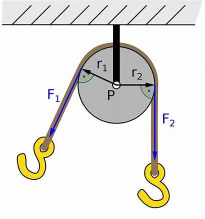 Lever Class Pulley Fixed Svg Wikimedia Commons