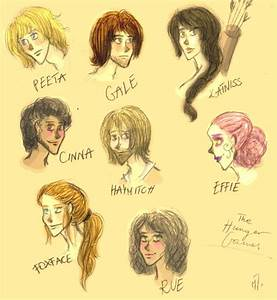 The Hunger Games: Characters p.1 by xxIgnisxx on DeviantArt