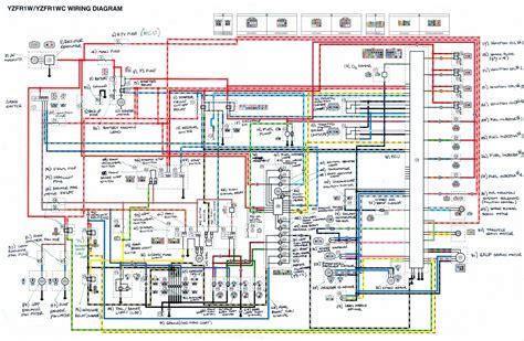 yamaha wiring diagram symbols yamaha motor wiring diagram hecho house symbols wiring