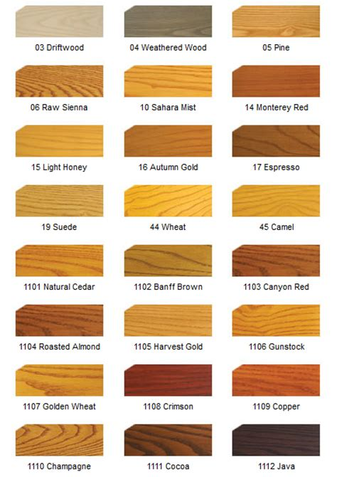 8 best images of cetol marine color chart sikkens cetol