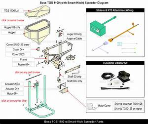 Boss Tgs 1100 Smart Hitch Spreader Parts  U0026 Part Diagram