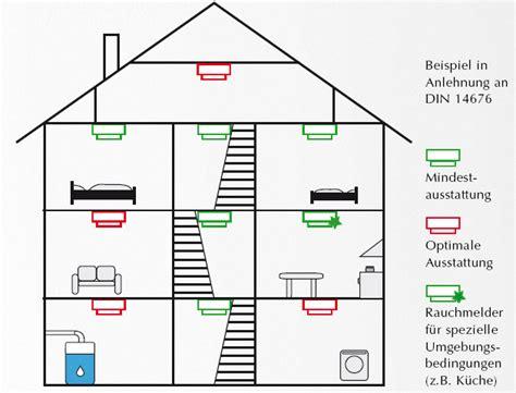 anbringen rauchmeldern wo rauchmelder installieren brandbek 228 mpfung sprinkler system design guide