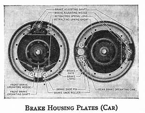 1932 1933 1934 Ford Passenger Car Brake Part Illustrated Diagram  U0026 Breakdown