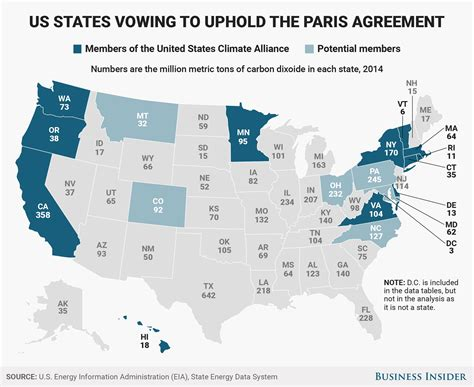 Us States That Vowed To Uphold The Us Paris Agreement