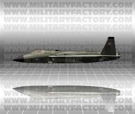 Top 10 Fifth Generation Jet Fighters In The World