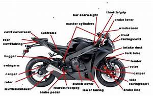 7 Best Images Of Basic Motorcycle Parts Diagram